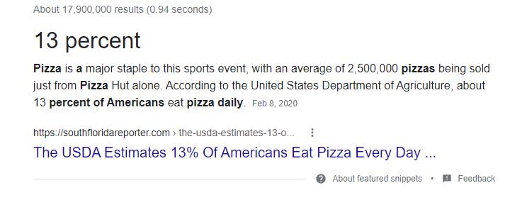 13 percent of americans eat pizza.png