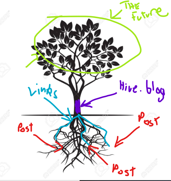 Hive Tree.png
