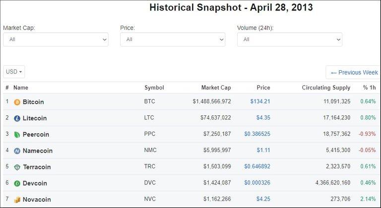 cod Altcoin Price In The Really Long Term coinmarketcap.jpg