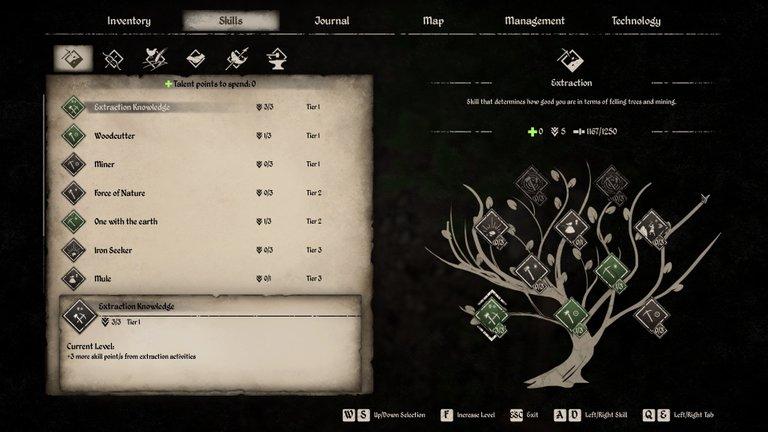 Medieval Dynasty skill tree.jpg