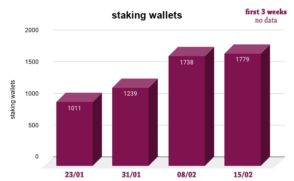 staking wallets  edit.png