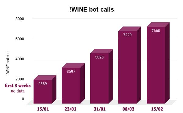 WINE bot calls  edit.png