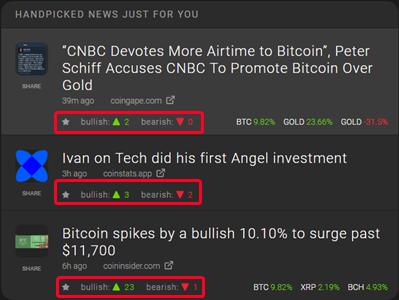 coinstats news trade signals