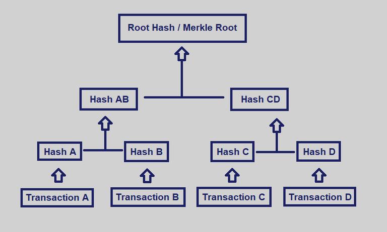 merkle_tree.png