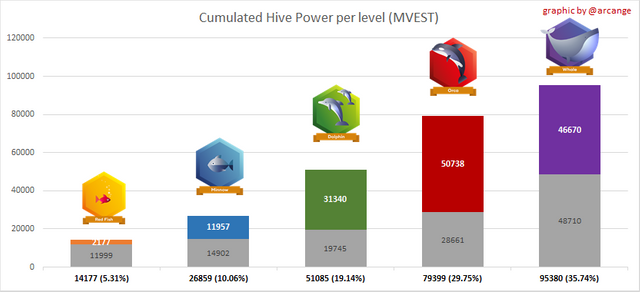 hive-graph-3.png