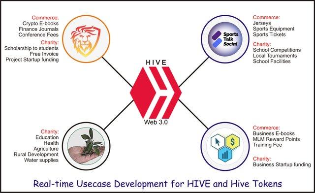 hive-usecase.jpg