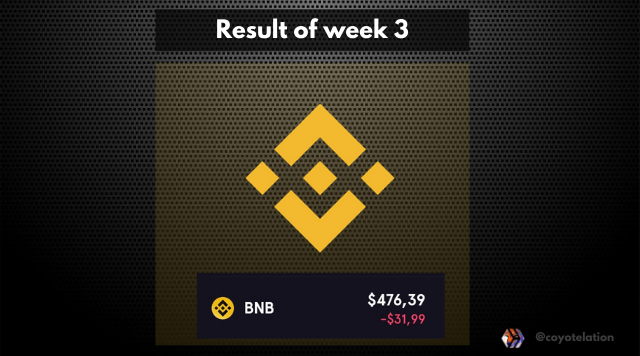 Result BNB.png