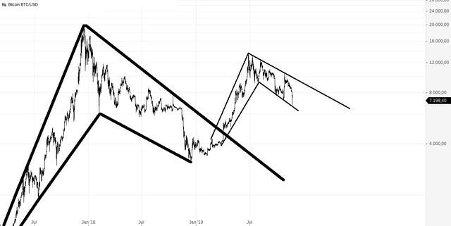 Bitcoin BTC_USD2.png