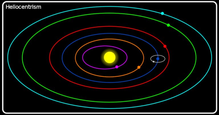 heliocentric_small.jpg
