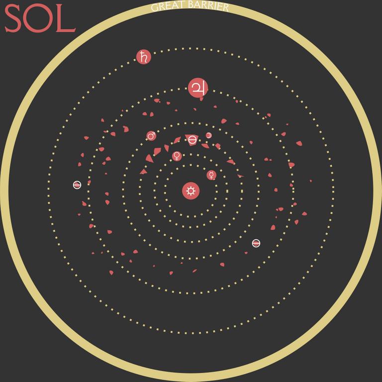 jupiter sovereign sol map.png