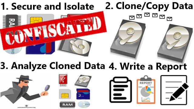 digital-forensic-steps.png