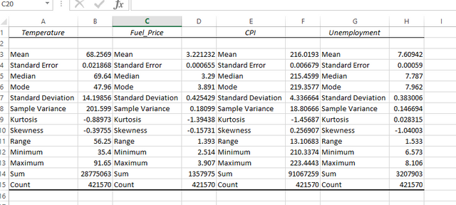Quickly gather statistics for your data using Excels Descriptive Statistics