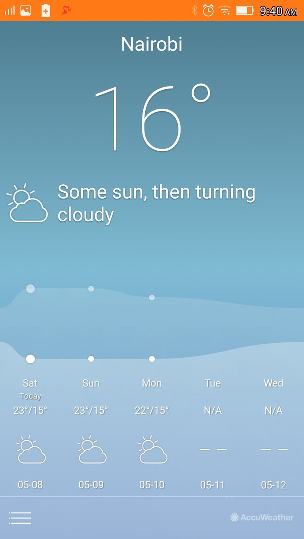 8 MayG weather.jpeg