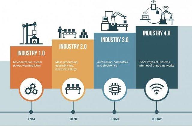 industrial-internet-of-things.jpg