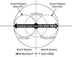 keylonmticsprobabilityeventhorizon.png