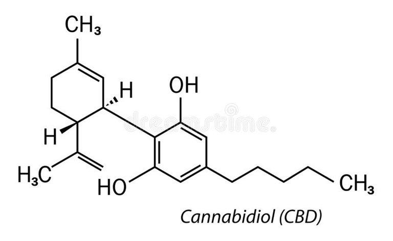 cbd-cannabidiol-molecule-icon-cbd-cannabidiol-molecule-icon-white-background-161717628.jpg