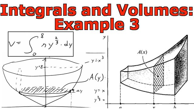 Integrals and Volumes Example 3.jpeg