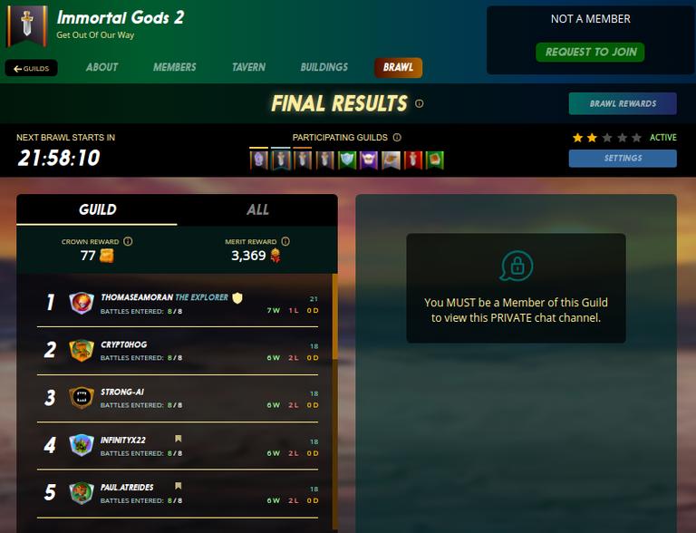 Screenshot at 2021-09-01 02-01-50 splinterlands brawl top ranked guild.png