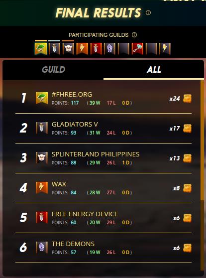 Screenshot at 2021-09-12 00-58-25 guild brawl results.png
