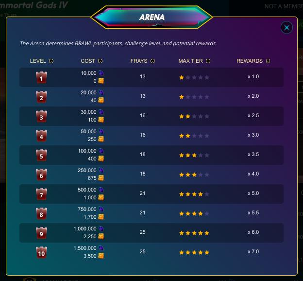 Screenshot at 2021-05-16 15-59-28 splinterlands arena upgrades.png
