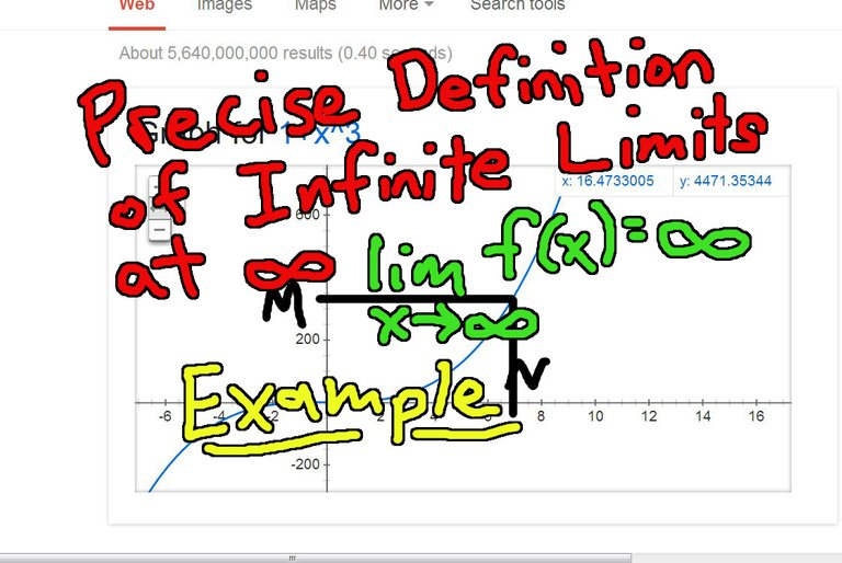 Precise Definition of Infinite Limits at Infinity Example.jpeg