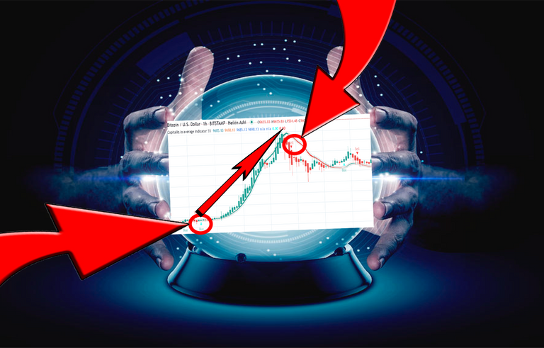capitalizio tradingview indicator script crypto trading.png