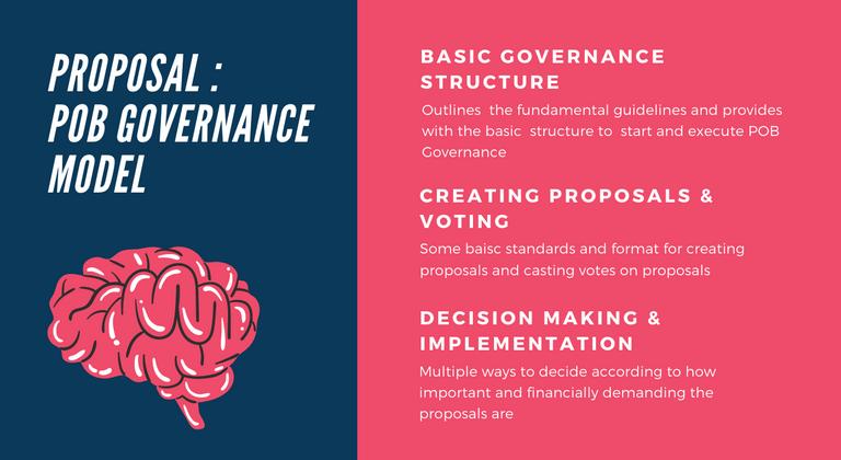 proposal PoB Governance Model.png