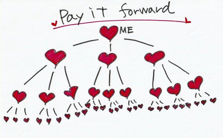 pay+it+forward3.jpeg