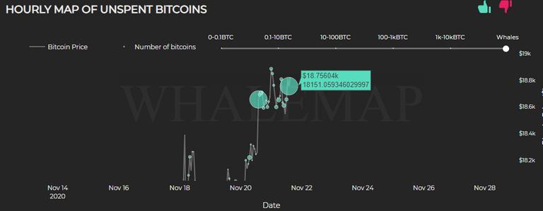 18151 Bitcoins en los 18756 dolares.png