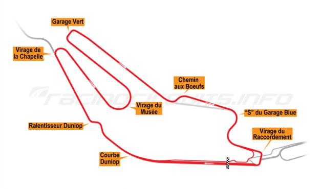 source: - https://www.racingcircuits.info