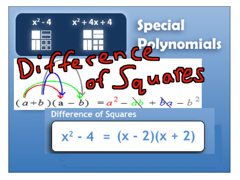 Difference of Squares.jpeg