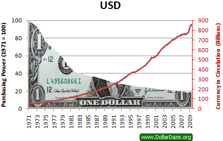 usd.png