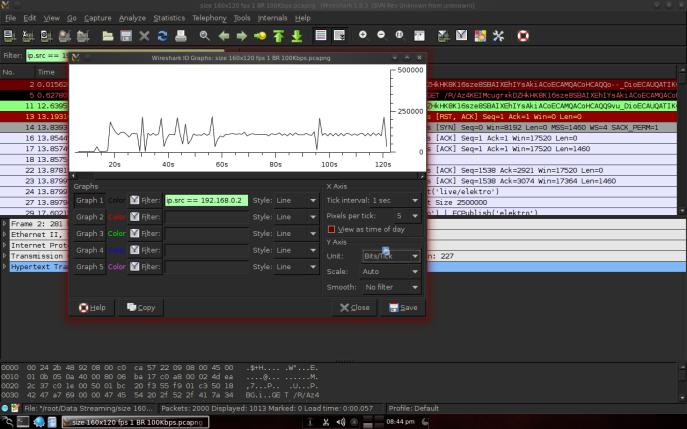 Gambar 3.5 Grafik throughput dari 192.168.0.2.png
