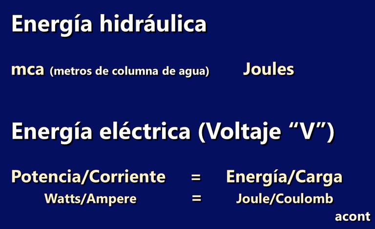 Voltaje energía hidáulica.png