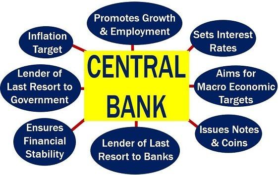 central bank responsibilities.jpg