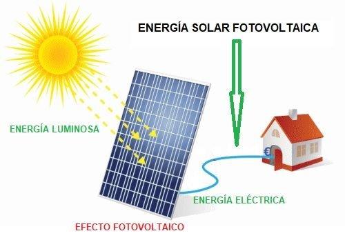 energiasolarfotovoltaica.jpg