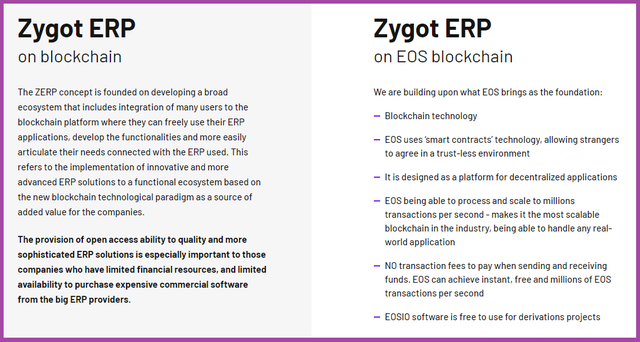 zygot erp on blockchain.png