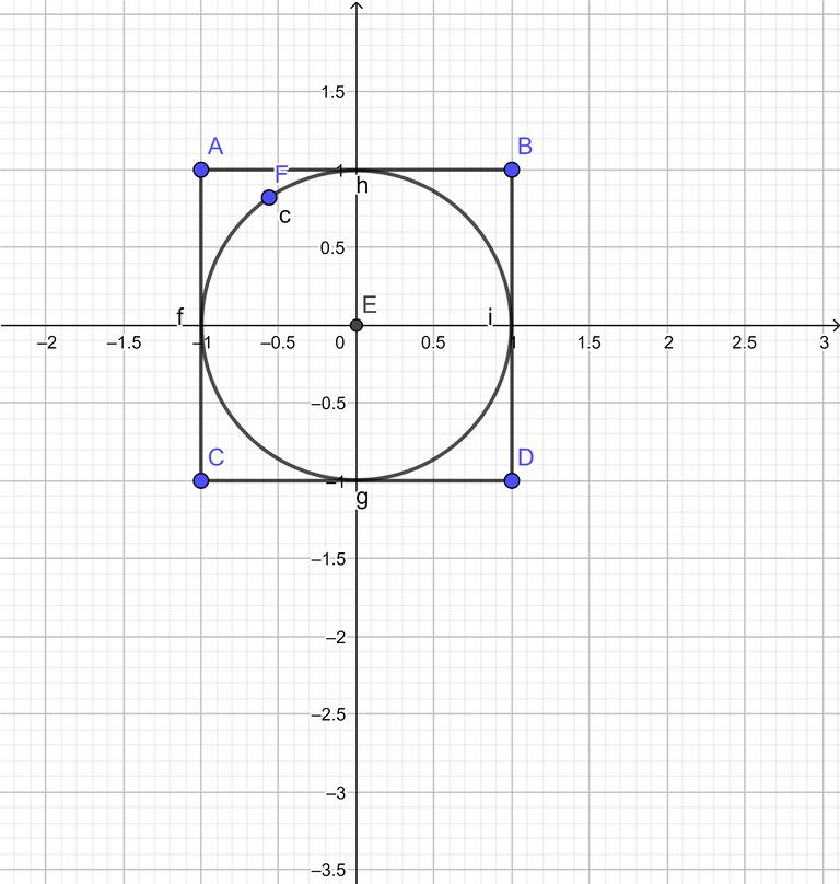 circle_inSquare.png
