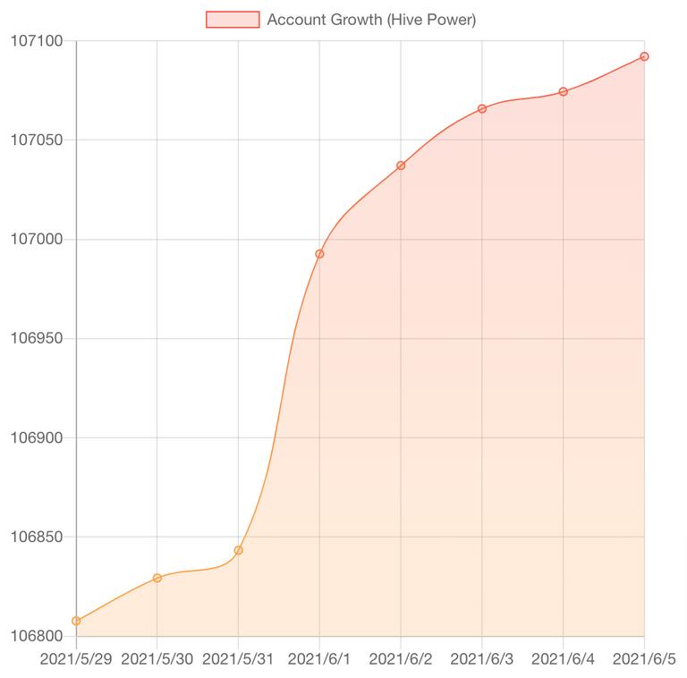 HiveStats (1).png