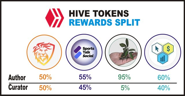 rewards split.jpg
