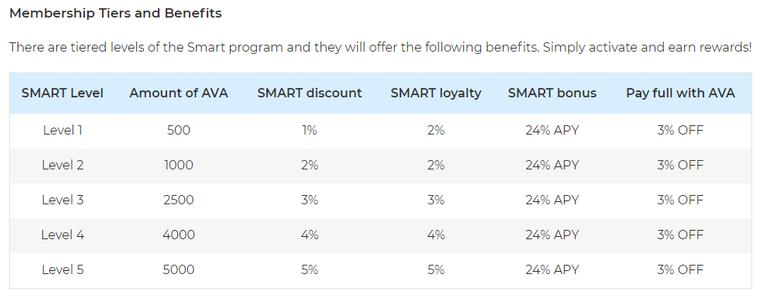 smart program.png