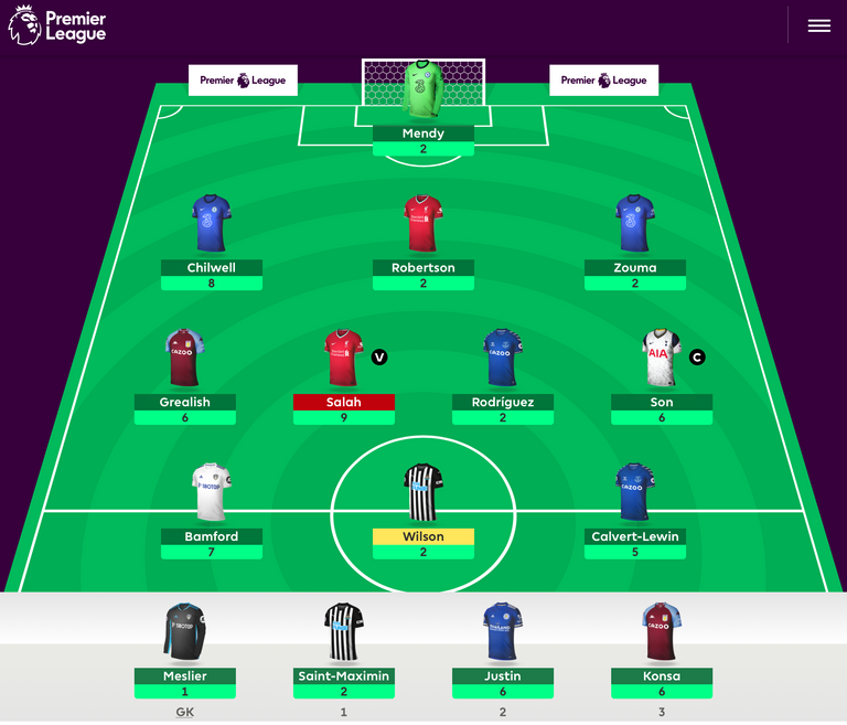 Gameweek8Points.png