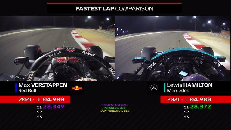 48.-Está en condiciones Max Verstappen de superar a Lewis Hamilton en el 2021-2.jpg