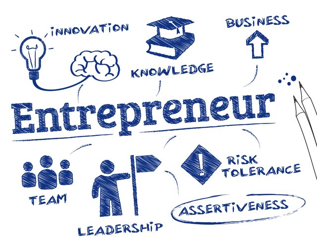 entrepreneurship-what-is-the-modern-definition-of-entrepreneur.jpg