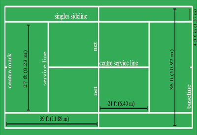 tennis-rules-featured.png
