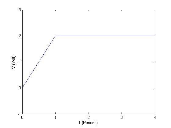 2.Direct-Current-Plot.jpg