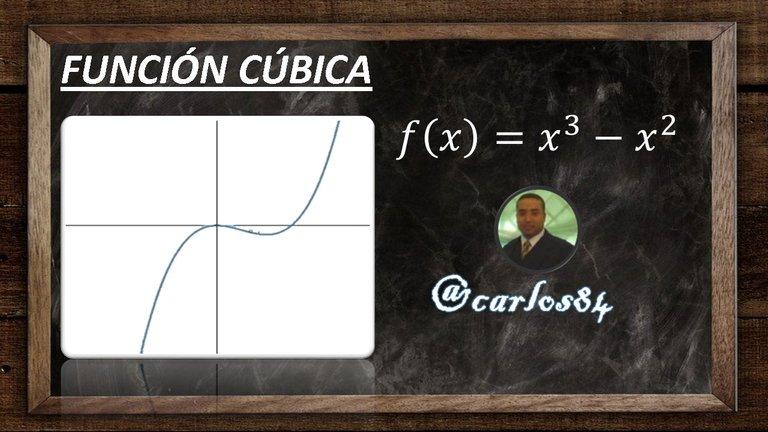 función cúbica.jpg