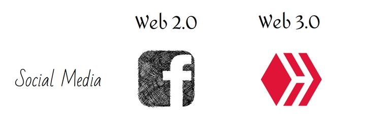 web 3.0 social media