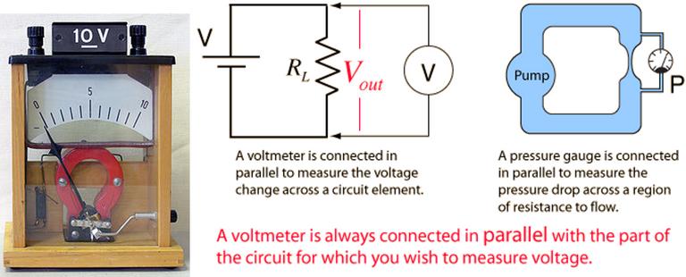 7.Untuk voltmeter ditambahkan duat kutub untuk memasukan listrik.PNG