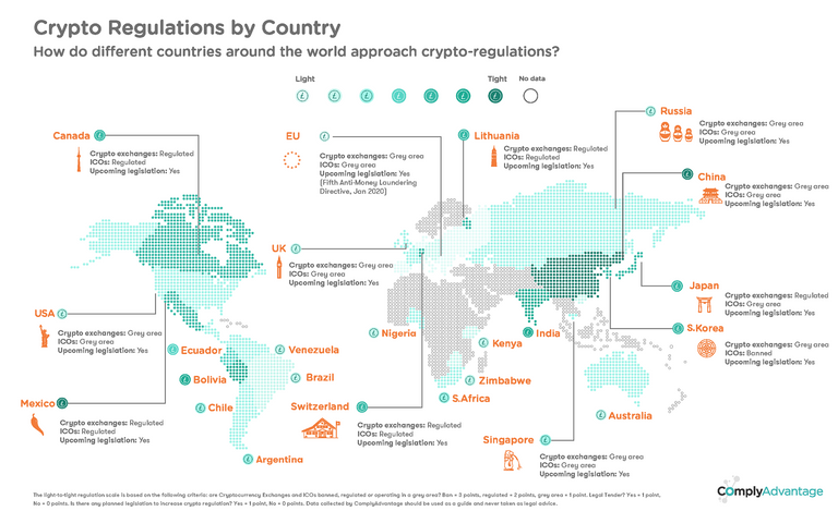 Crypto-Regulation-Map-Coin (1).png